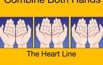Combine both hands The heart line Palmistry blog Karen J. Gerrrad