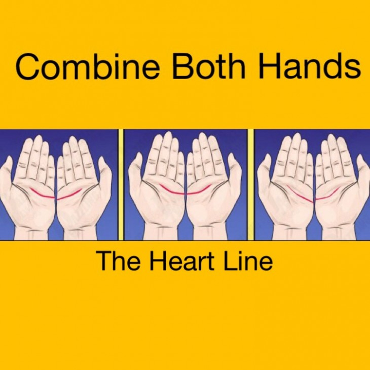 Combine both hands The heart line Palmistry blog Karen J. Gerrrad